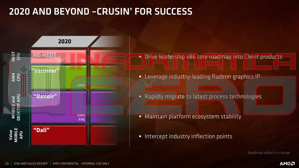 AMD Ryzen Threadripper 4000 Next-Gen CPUs