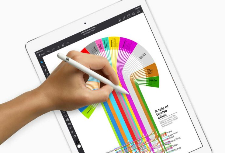 9.7-inch iPad With Cheaper Price to Feature Apple Pencil Support Will Help to Bolster Tablet Sales & Engagement Between Students