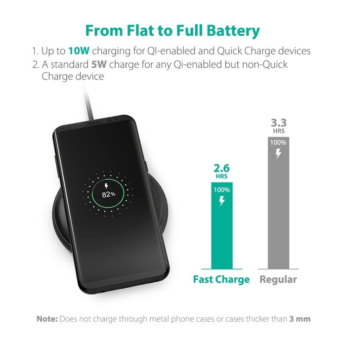 ravpower-fast-wireless-charger-4-2