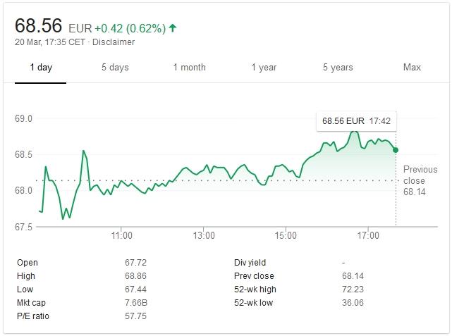 Ubisoft Finally Blocks Vivendi's Acquisition Attempt for Good