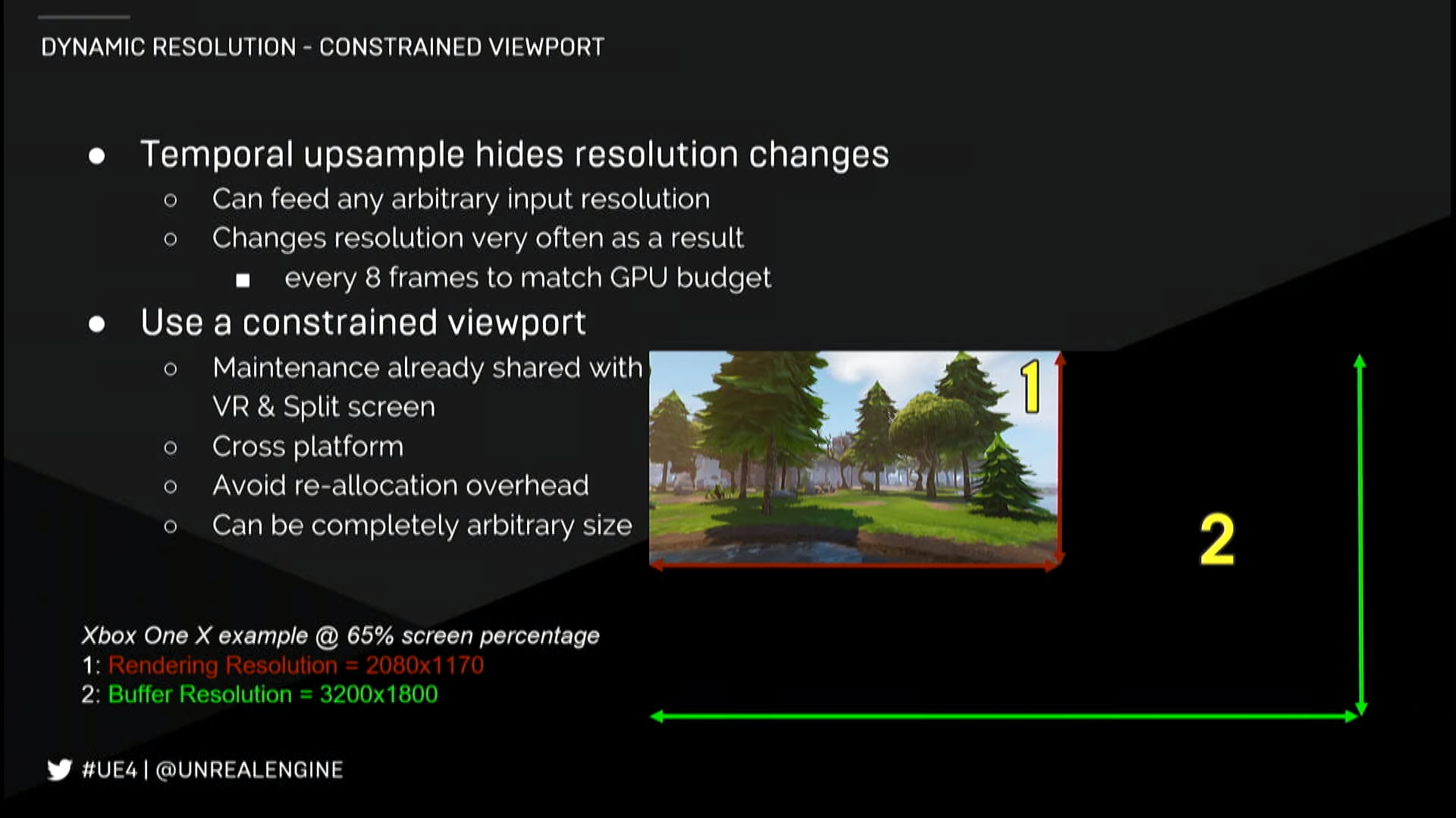 How To Increase Fps On Ps4 Fortnite