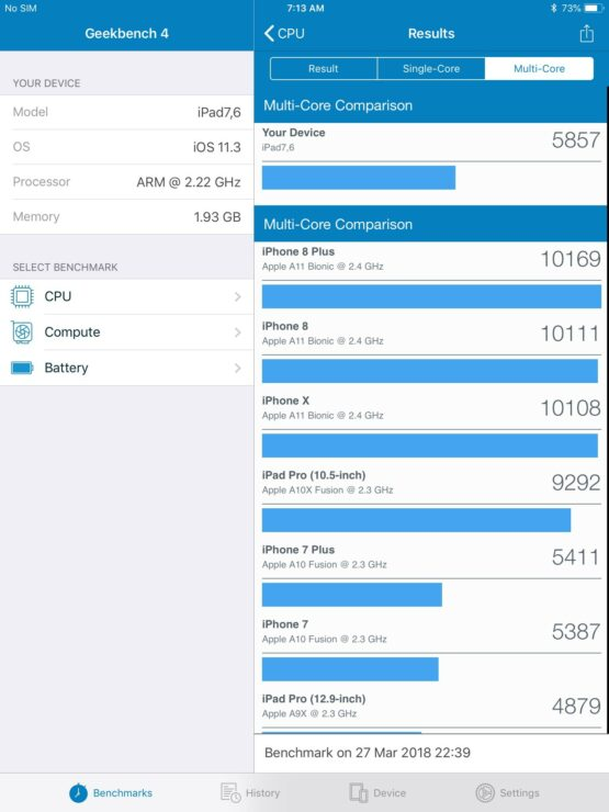 ipad 6 performance on par with iphone 7 thanks to its a10. Black Bedroom Furniture Sets. Home Design Ideas