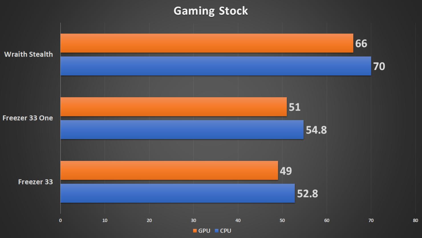 stock-3-2