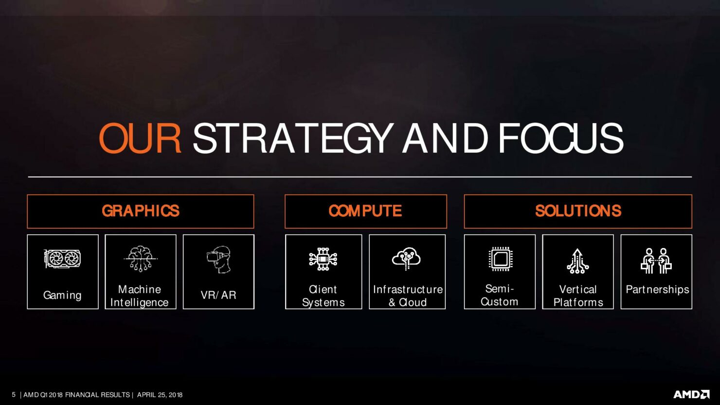 amd-q1-18-earnings-slides-page-005