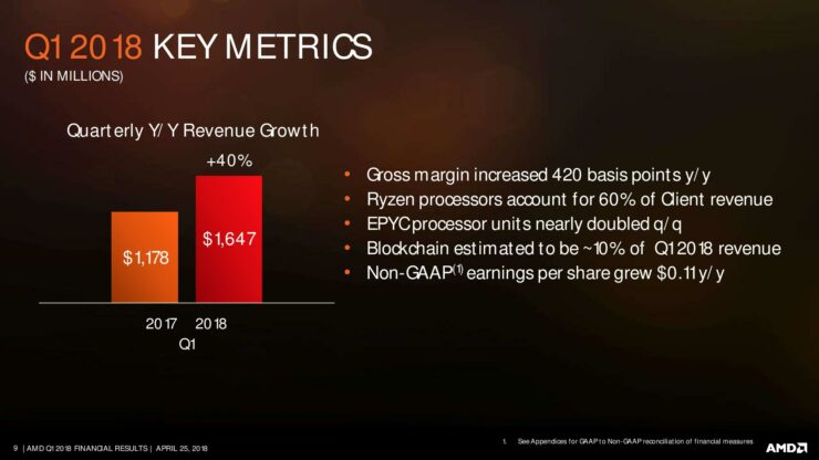 amd-q1-18-earnings-slides-page-009