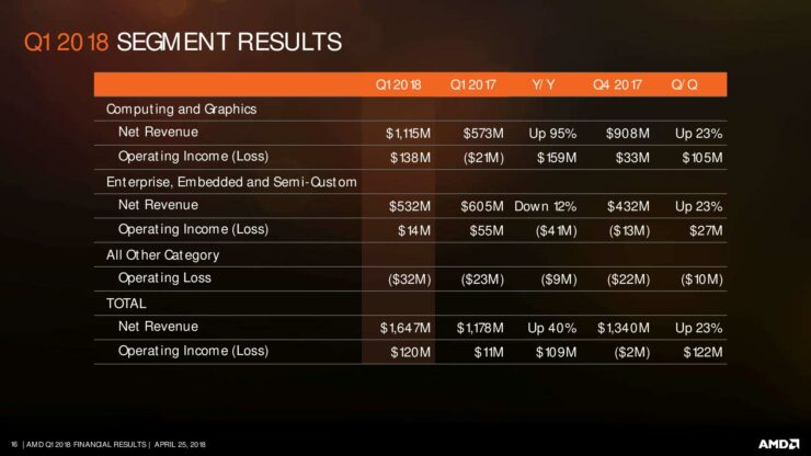 amd-q1-18-earnings-slides-page-016