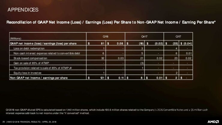 amd-q1-18-earnings-slides-page-026