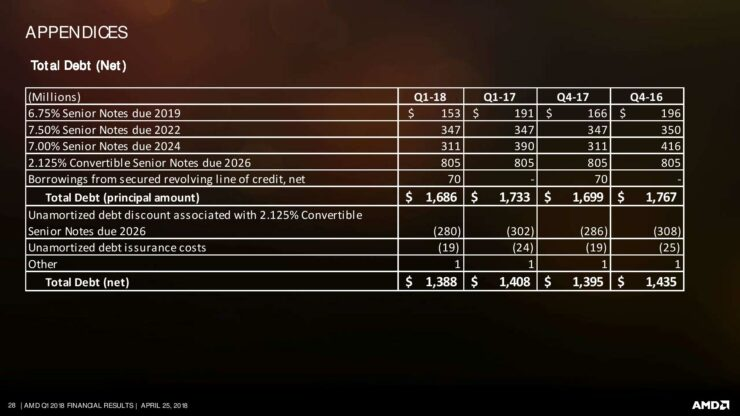 amd-q1-18-earnings-slides-page-028
