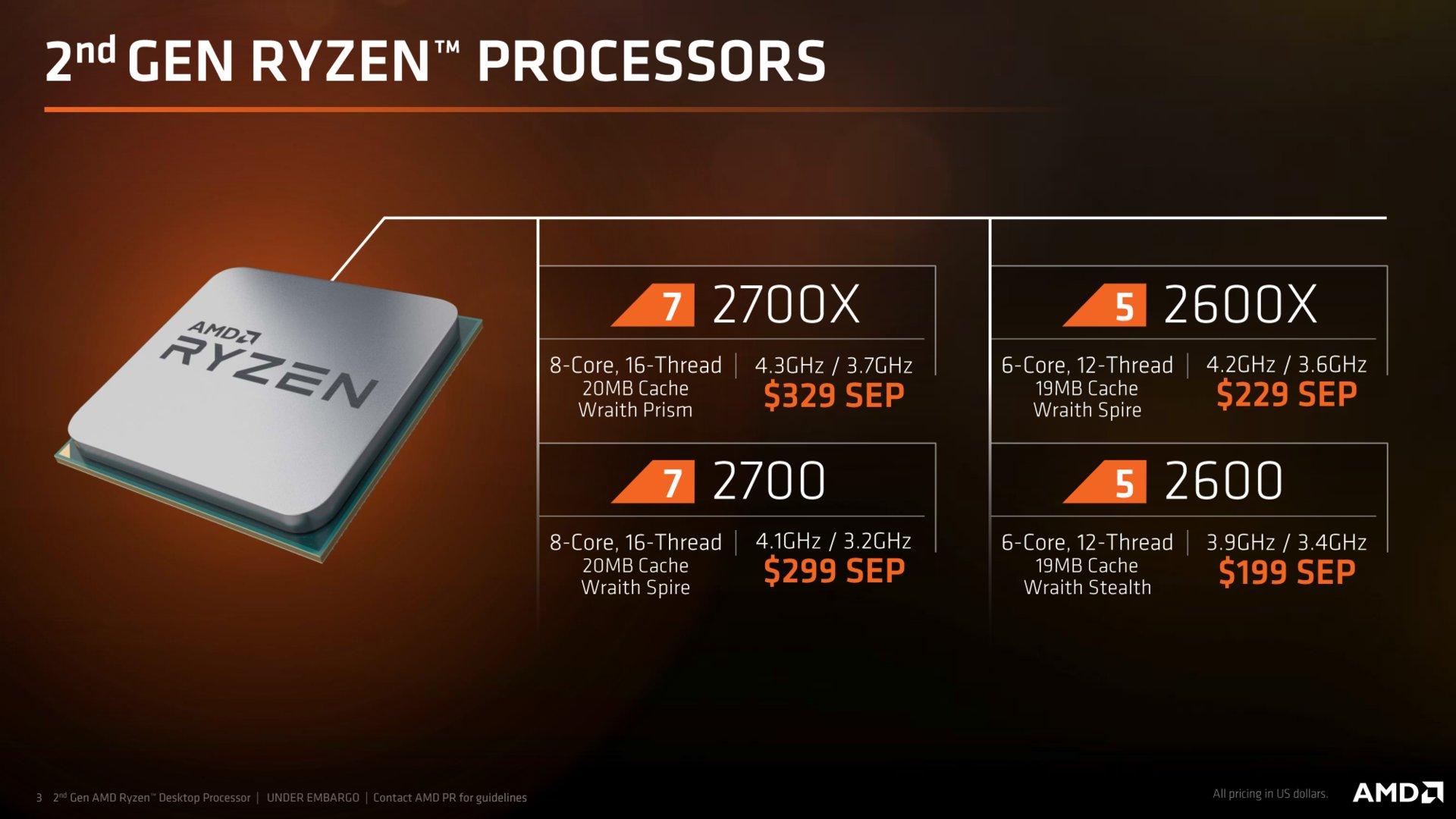 AMD Ryzen 2700 CPU Review – The Zen+ Refresh and 400-Series Platform