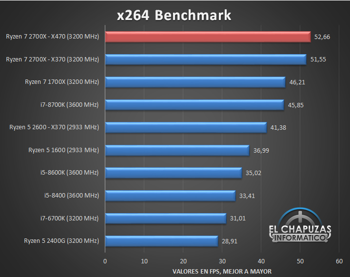 amd-ryzen-7-2700x-tests-04-1