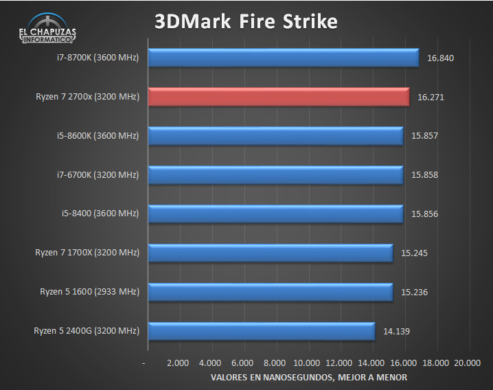 AMD-Ryzen-7-2700X-Tests-07.jpg