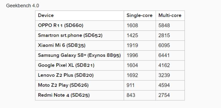 benchmarking-screenshots-1