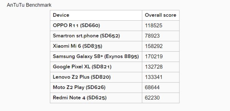 benchmarking-screenshots-2