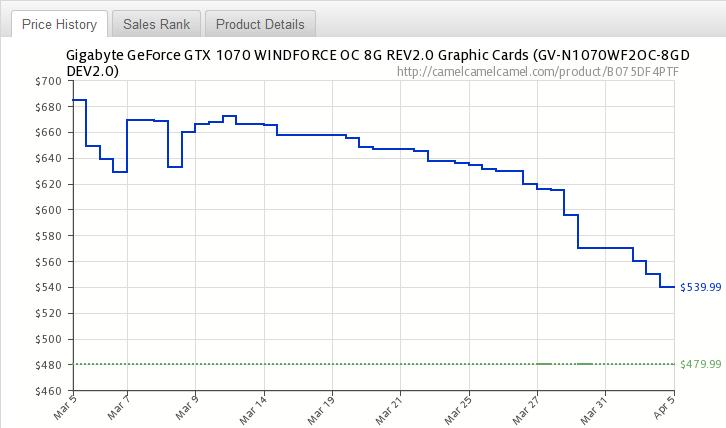 gtx-1070-price-history