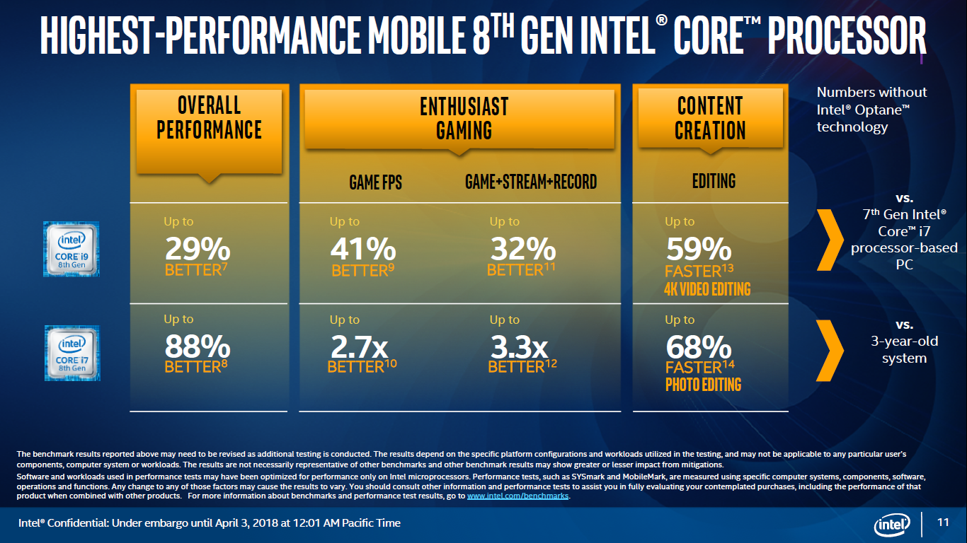 Intel Launches Fastest Core i9 8th Gen Notebook CPU, Full Lineup Specs