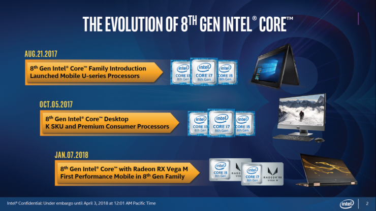 Intel Launches 8th Gen Coffee Lake-H Family For High-Performance
