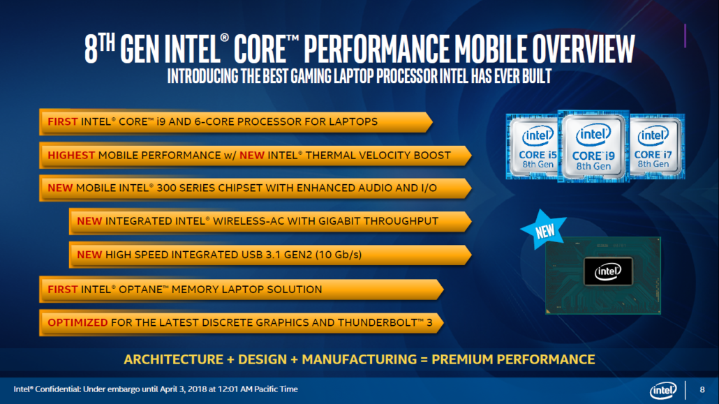 Intel 8th Gen Notebook Coffee Lake-H CPUs