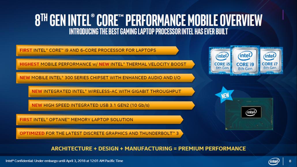 Intel 8th Gen Notebook Coffee Lake-H CPUs
