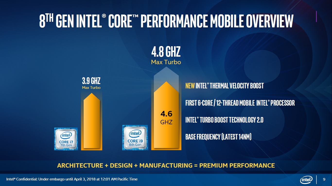 Intel Launches Fastest Core i9 8th Gen Notebook CPU, Full