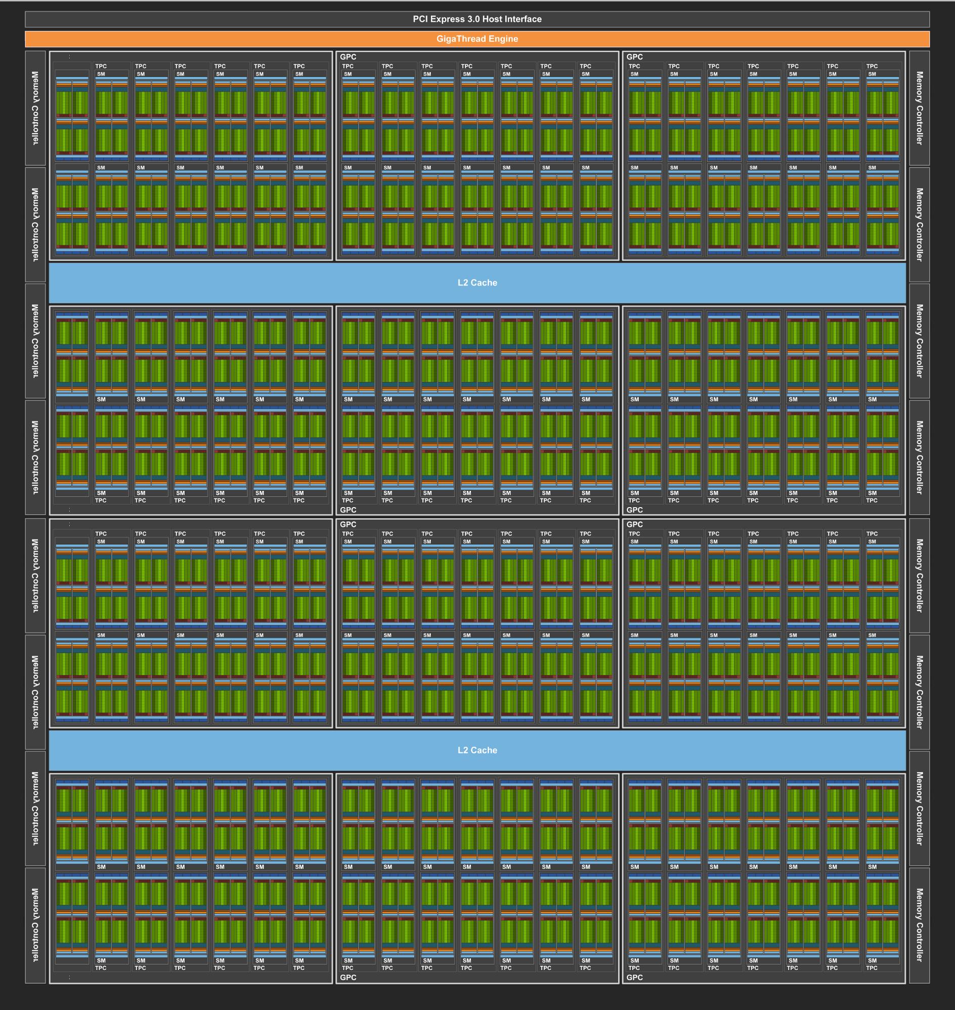 NVIDIA GTX 1180 Ti Specs & Benchmarks Leaked - 10752 CUDA Cores