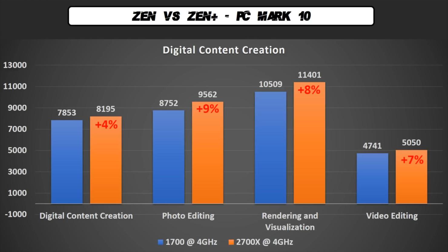 ryzen-7-2700x-vs-1700-review-2