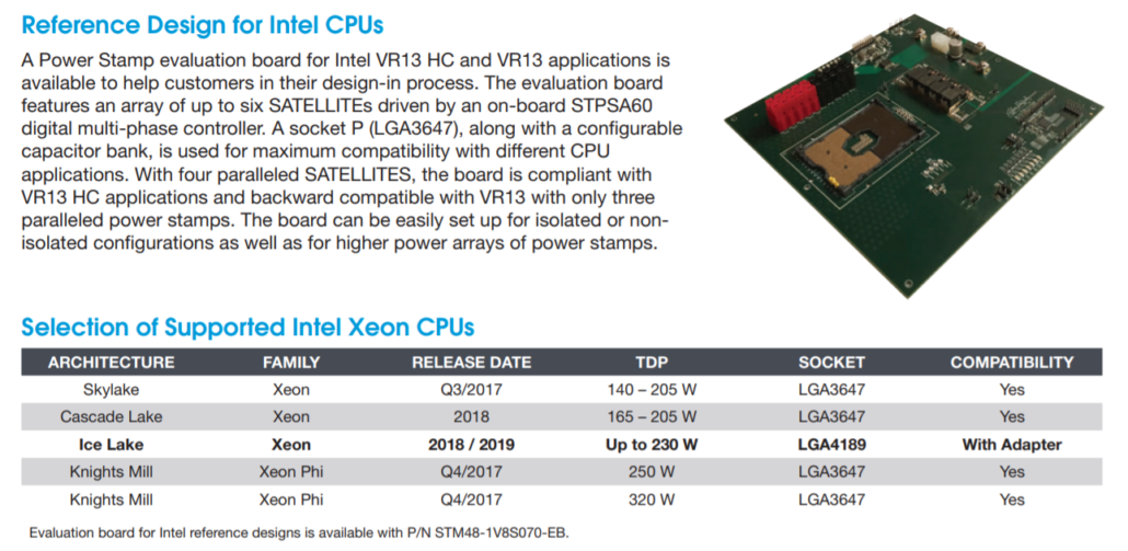 Intel Cooper Lake Xeon CPUs To Be Supported on LGA 4189 Socket