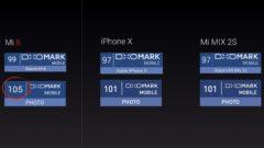 Xiaomi Mi 8, Mi 8 SE & Mi 8 Explorer Edition Officially Here