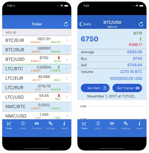 cryptocurrency price alerts app ios