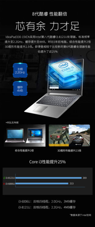 lenovo-ideapad_intel-cannonlake-core-i3-8121u