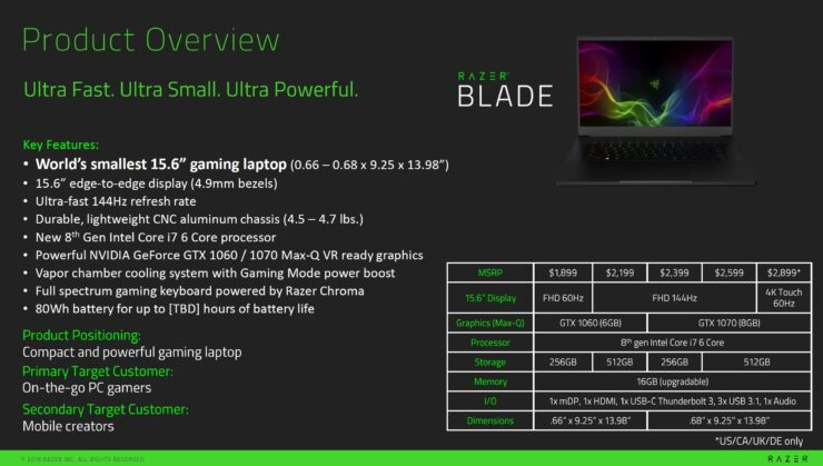 razer-blade-15-product-overview