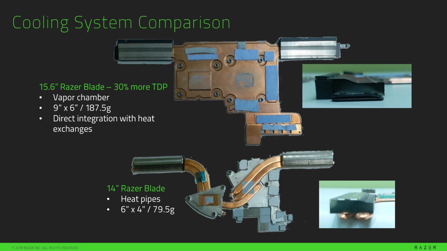 """Razer Blade 15.6"""" Vapour Chamber"""