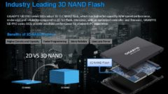 Gigabyte Launches UD PRO SSDs, 512GB Priced at $119 99 and