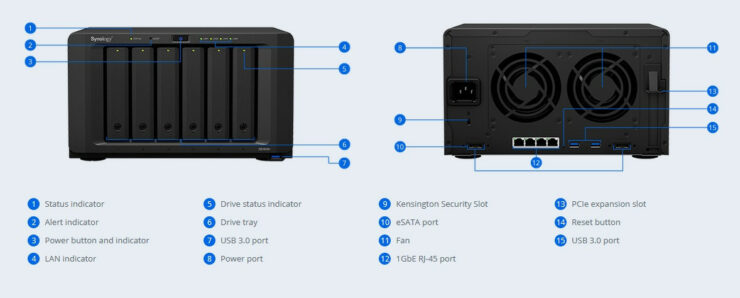 wccftech-synology-ds1618-5