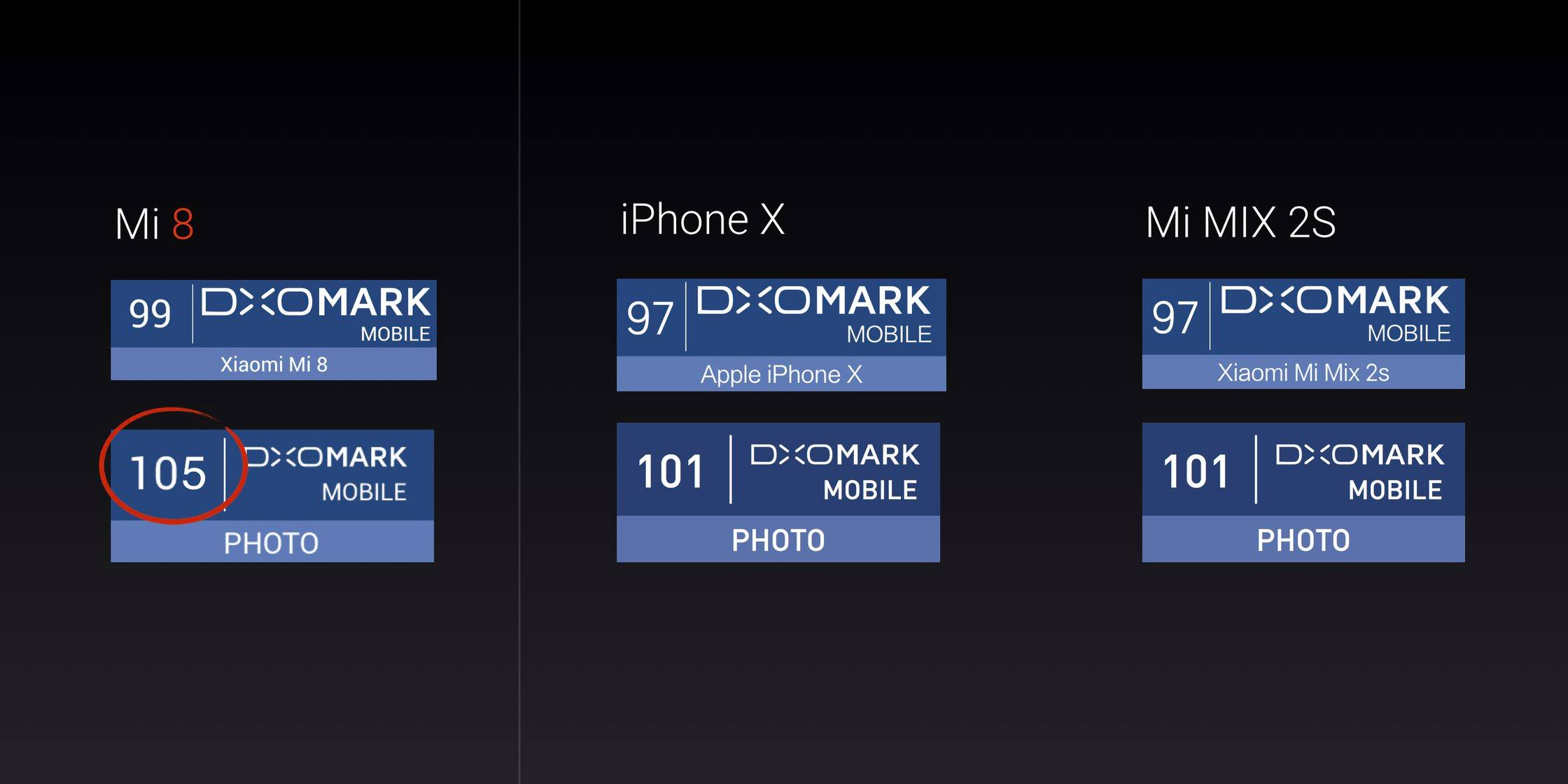 Xiaomi Mi 8 vs OnePlus 6 - Affordable Snapdragon 845 Flagship