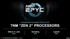 amd-epyc-7nm-rome-cpus_16