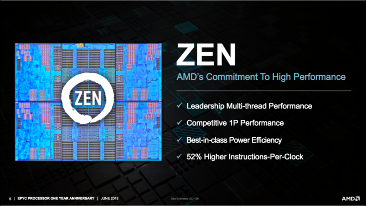 amd-epyc-7nm-rome-cpus_3