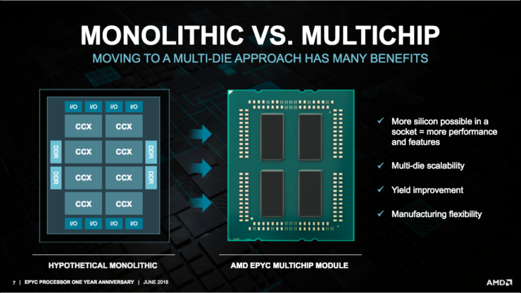amd-epyc-7nm-rome-cpus_5