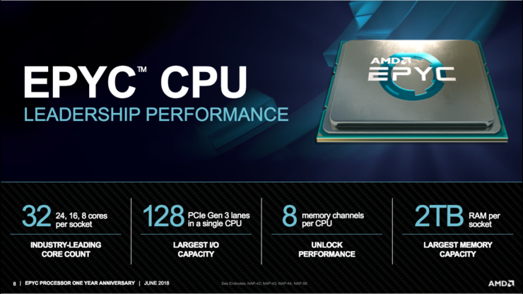 amd-epyc-7nm-rome-cpus_6