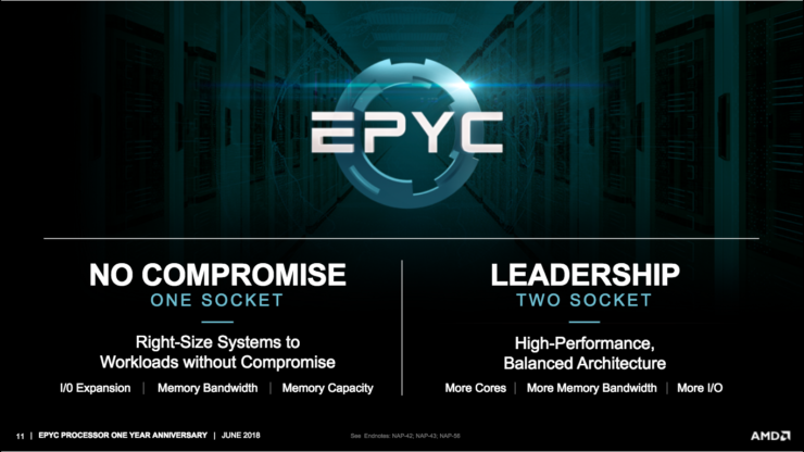 amd-epyc-7nm-rome-cpus_7