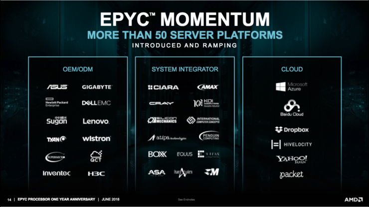 amd-epyc-7nm-rome-cpus_8