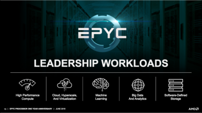 AMD Reaffirms 7nm EPYC 'ROME' Server Processors Sampling in