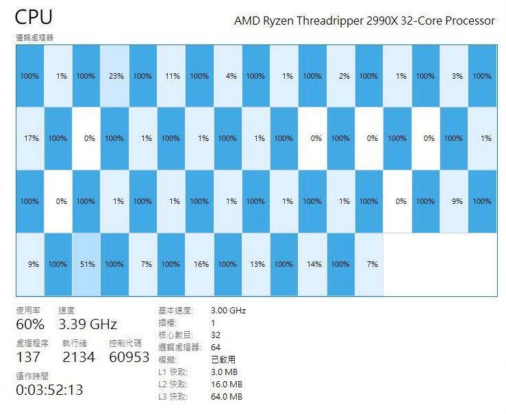 AMD 2nd Gen Ryzen Threadripper 2990X 32 Core Specs