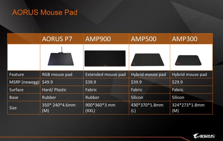 aorus-mouse-pad-4-2