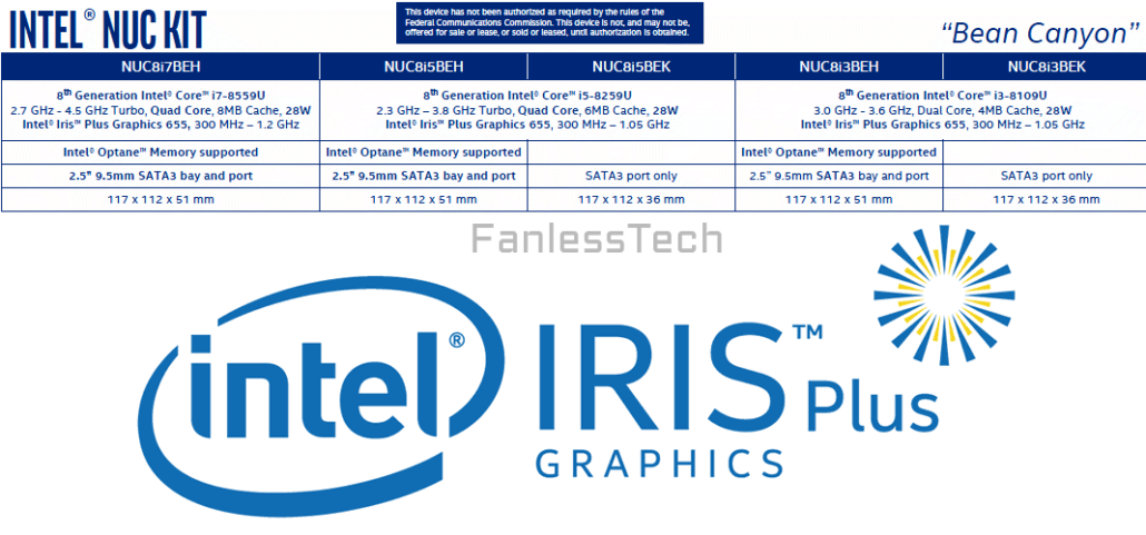 Intel 8th Gen Coffee Lake-U Iris Plus Graphics NUCs