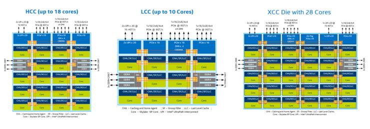 Intel Xeon Roadmap Leaks Cascade Lake Sp Cooper Lake Sp And