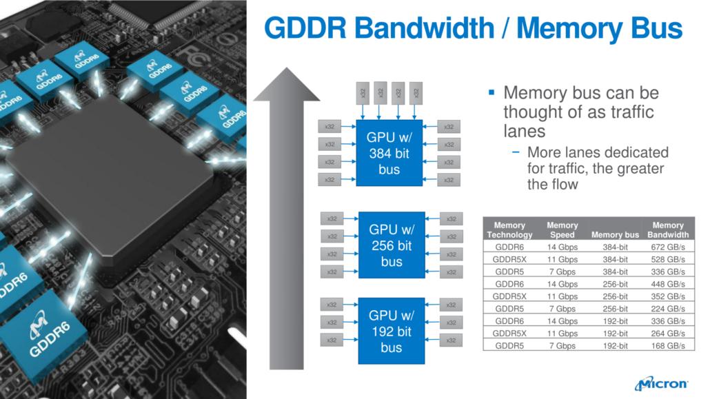 micron-gddr6-memory_10-custom