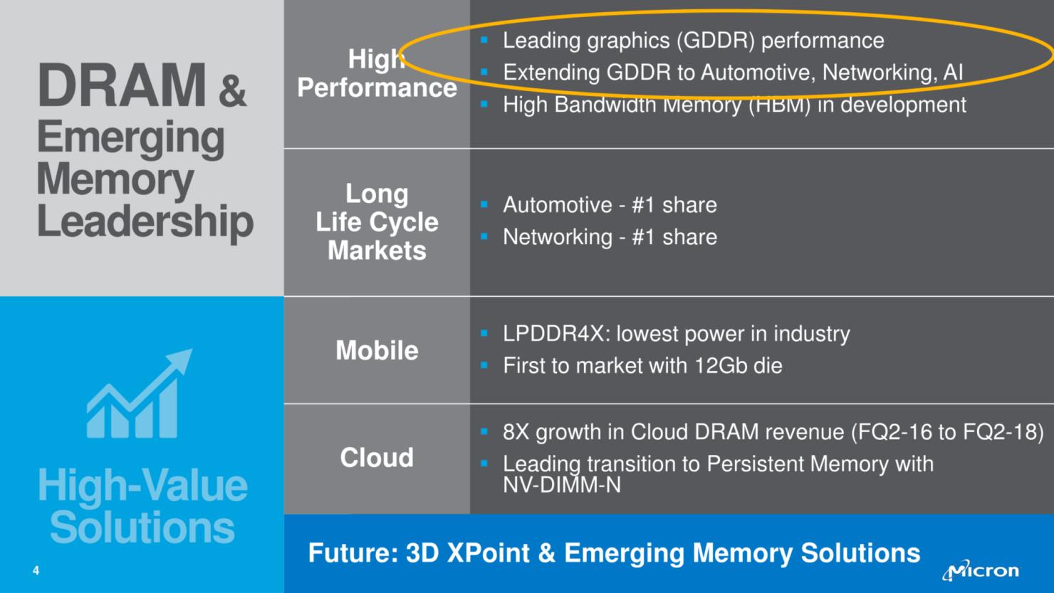 micron-gddr6-memory_2-custom