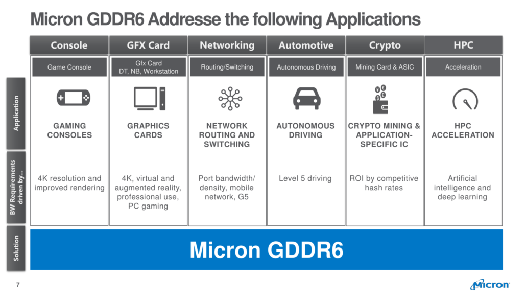 micron-gddr6-memory_5-custom