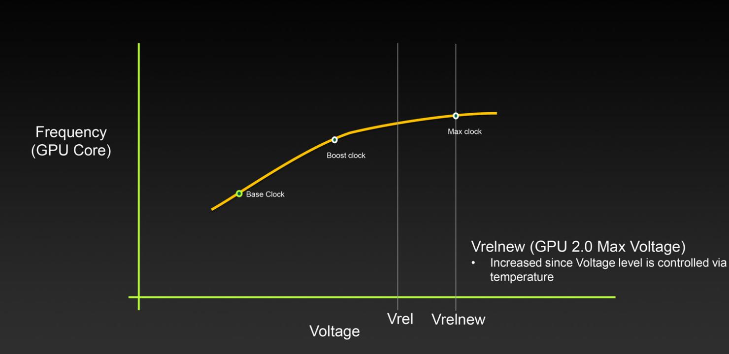 nvidia-gpu-boost-3-0_1