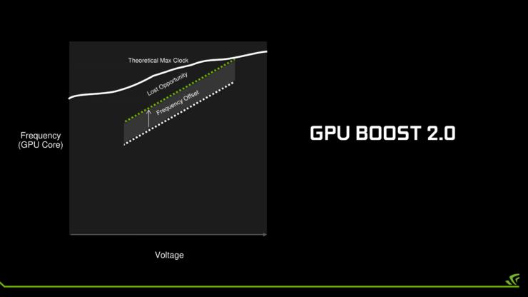 nvidia-gpu-boost-3-0_2